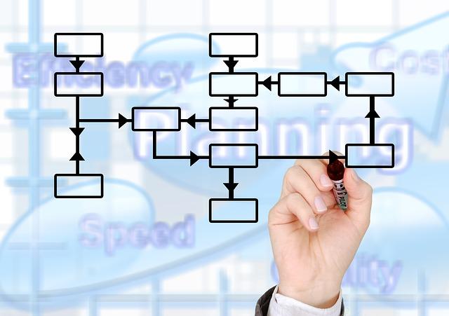 業務プロセスは目的に応じた粒度で書く