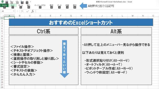 Excelのおすすめショートカット一覧表