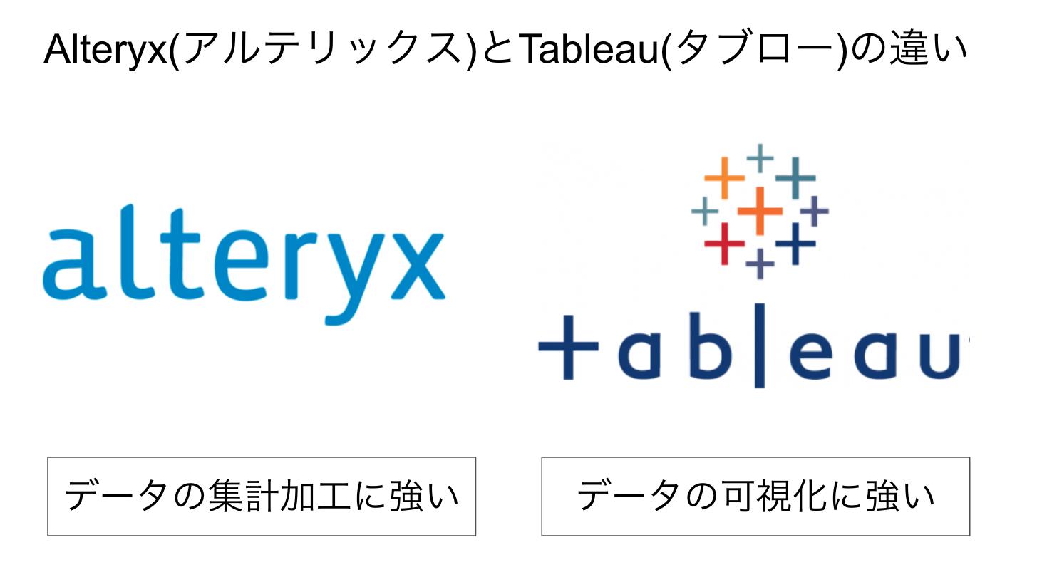 AlteryxとTableauの違い